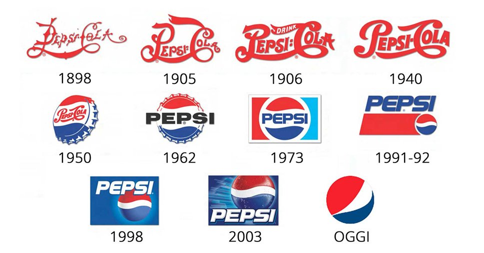 restyling pepsi