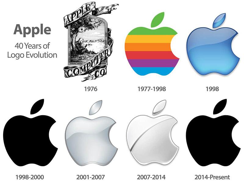 logo apple restyling