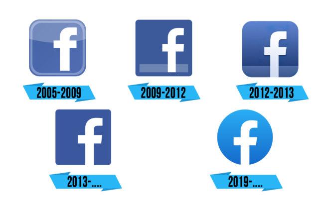evoluzione simbolo facebook