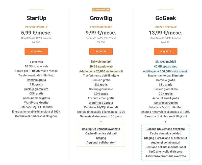 siteground pacchetti hosting