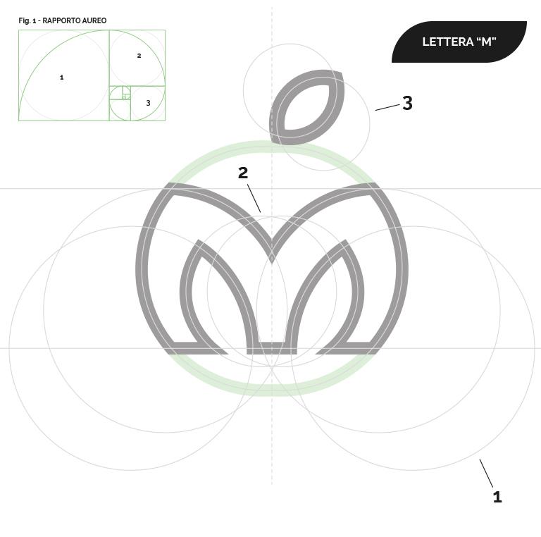 logo nutrizione - step 2