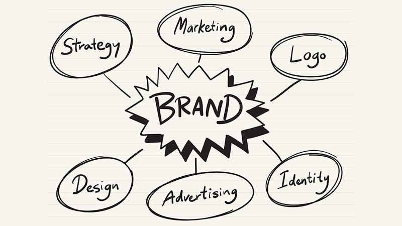 il branding